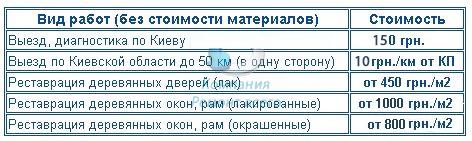 Интернет-магазин межкомнатных дверей в Нижнем Новгороде